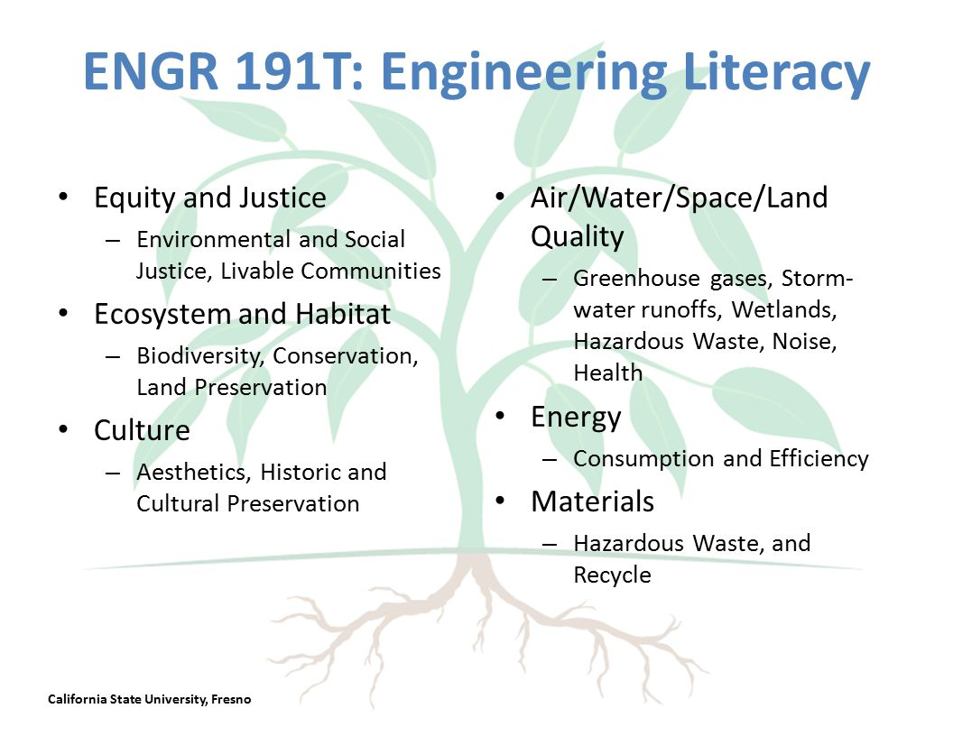 California State University, Fresno ENGR 191T: Engineering Literacy Equity and Justice – Environmental and Social Justice, Livable Communities Ecosystem and Habitat – Biodiversity, Conservation, Land Preservation Culture – Aesthetics, Historic and Cultural Preservation Air/Water/Space/Land Quality – Greenhouse gases, Storm- water runoffs, Wetlands, Hazardous Waste, Noise, Health Energy – Consumption and Efficiency Materials – Hazardous Waste, and Recycle