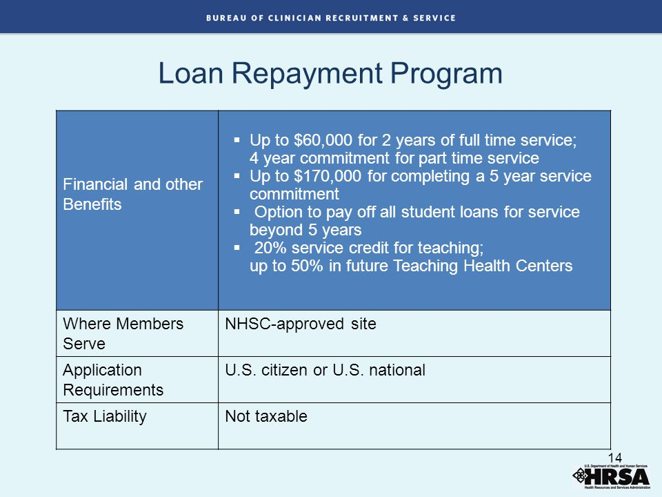 Loan Repayment Program Financial and other Benefits  Up to $60,000 for 2 years of full time service; 4 year commitment for part time service  Up to $170,000 for completing a 5 year service commitment  Option to pay off all student loans for service beyond 5 years  20% service credit for teaching; up to 50% in future Teaching Health Centers Where Members Serve NHSC-approved site Application Requirements U.S.
