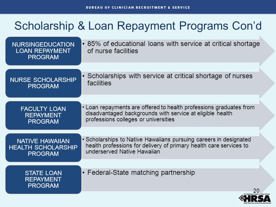 Scholarship & Loan Repayment Programs Con'd 85% of educational loans with service at critical shortage of nurse facilities NURSINGEDUCATION LOAN REPAYMENT PROGRAM Scholarships with service at critical shortage of nurses facilities NURSE SCHOLARSHIP PROGRAM Loan repayments are offered to health professions graduates from disadvantaged backgrounds with service at eligible health professions colleges or universities FACULTY LOAN REPAYMENT PROGRAM Scholarships to Native Hawaiians pursuing careers in designated health professions for delivery of primary health care services to underserved Native Hawaiian NATIVE HAWAIIAN HEALTH SCHOLARSHIP PROGRAM Federal-State matching partnership STATE LOAN REPAYMENT PROGRAM 20