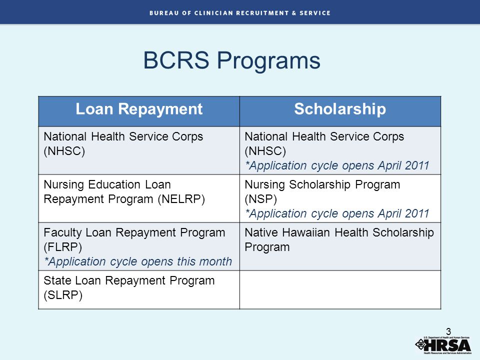 BCRS Programs Loan RepaymentScholarship National Health Service Corps (NHSC) *Application cycle opens April 2011 Nursing Education Loan Repayment Program (NELRP) Nursing Scholarship Program (NSP) *Application cycle opens April 2011 Faculty Loan Repayment Program (FLRP) *Application cycle opens this month Native Hawaiian Health Scholarship Program State Loan Repayment Program (SLRP) 3