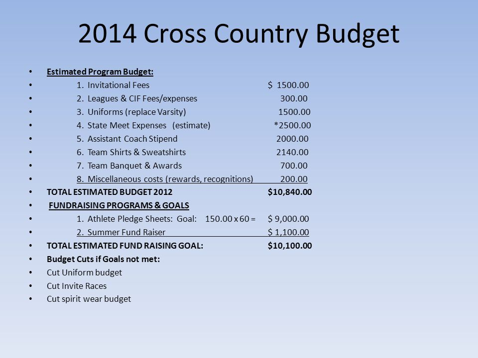 2014 Cross Country Budget Estimated Program Budget: 1.