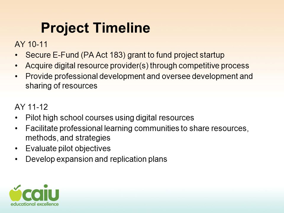 Project Timeline AY 10-11 Secure E-Fund (PA Act 183) grant to fund project startup Acquire digital resource provider(s) through competitive process Provide professional development and oversee development and sharing of resources AY 11-12 Pilot high school courses using digital resources Facilitate professional learning communities to share resources, methods, and strategies Evaluate pilot objectives Develop expansion and replication plans