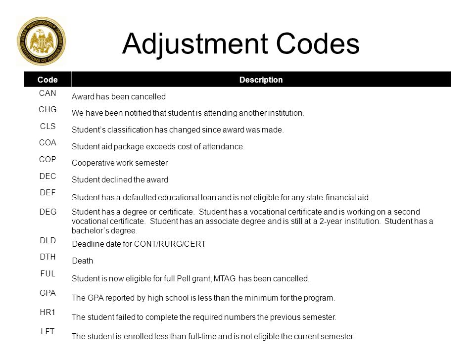 Adjustment Codes CodeDescription CAN Award has been cancelled CHG We have been notified that student is attending another institution.