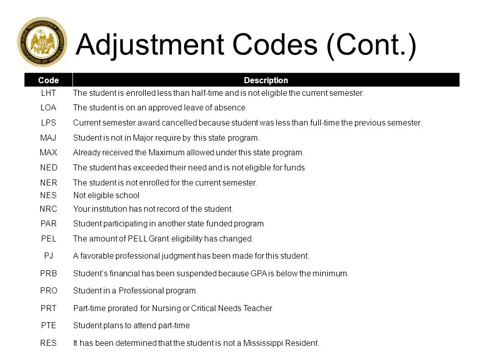 Adjustment Codes (Cont.) CodeDescription LHTThe student is enrolled less than half-time and is not eligible the current semester.