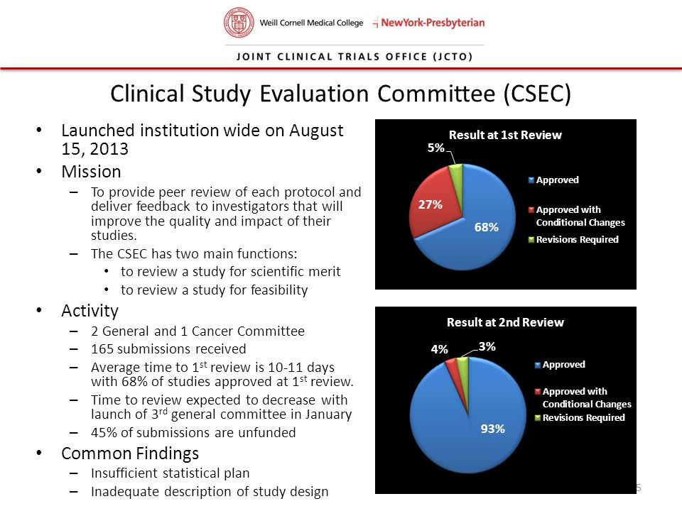 Clinical Study Evaluation Committee (CSEC) Launched institution wide on August 15, 2013 Mission – To provide peer review of each protocol and deliver