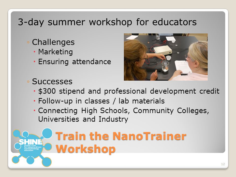 Train the NanoTrainer Workshop 3-day summer workshop for educators ◦Challenges  Marketing  Ensuring attendance ◦Successes  $300 stipend and profess