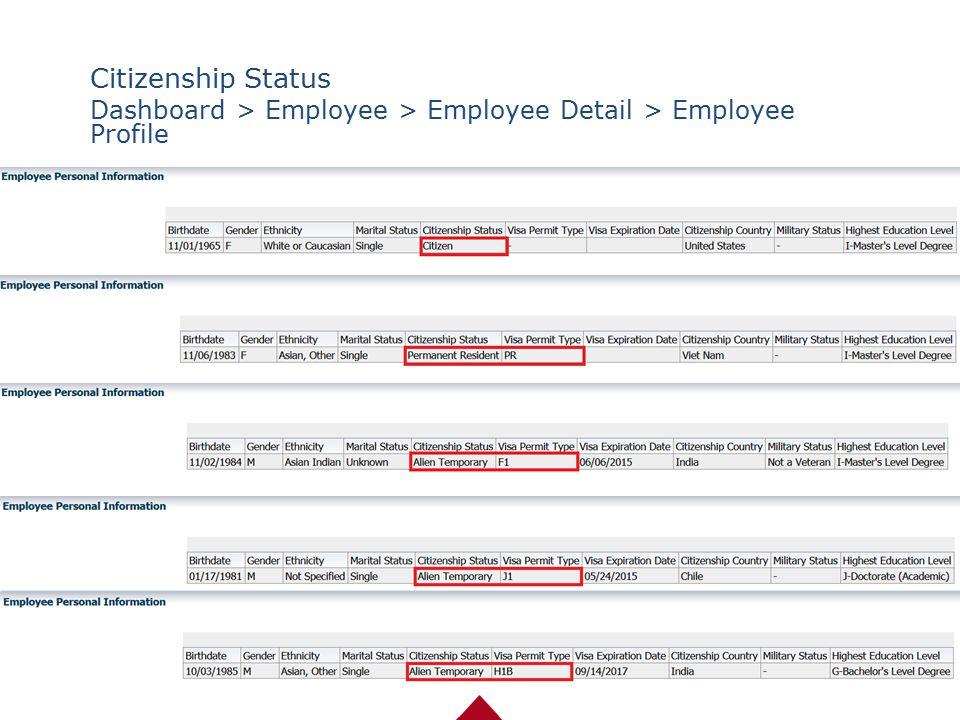 Citizenship Status Dashboard > Employee > Employee Detail > Employee Profile