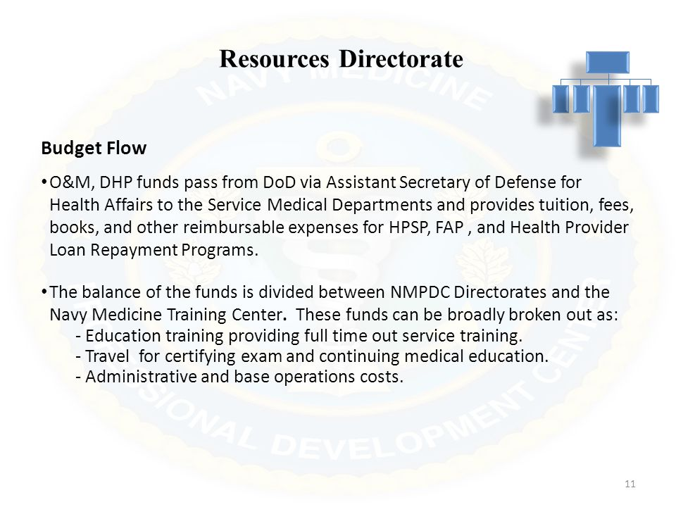 Resources Directorate Budget Flow O&M, DHP funds pass from DoD via Assistant Secretary of Defense for Health Affairs to the Service Medical Departments and provides tuition, fees, books, and other reimbursable expenses for HPSP, FAP, and Health Provider Loan Repayment Programs.