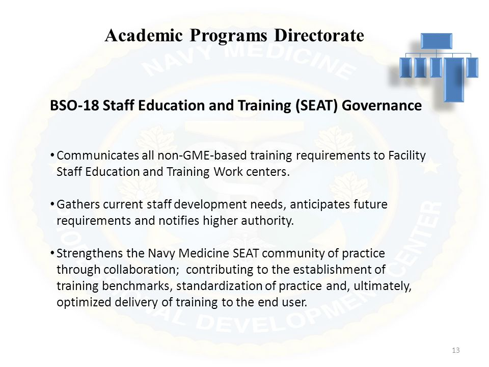 13 BSO-18 Staff Education and Training (SEAT) Governance Communicates all non-GME-based training requirements to Facility Staff Education and Training Work centers.