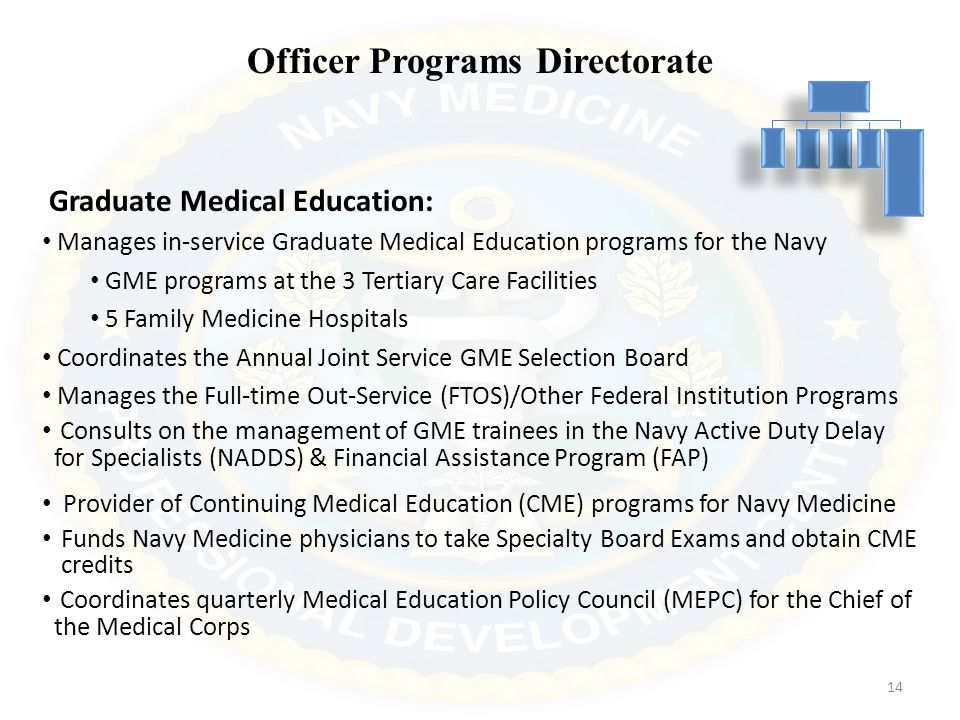 Officer Programs Directorate Graduate Medical Education: Manages in-service Graduate Medical Education programs for the Navy GME programs at the 3 Tertiary Care Facilities 5 Family Medicine Hospitals Coordinates the Annual Joint Service GME Selection Board Manages the Full-time Out-Service (FTOS)/Other Federal Institution Programs Consults on the management of GME trainees in the Navy Active Duty Delay for Specialists (NADDS) & Financial Assistance Program (FAP) Provider of Continuing Medical Education (CME) programs for Navy Medicine Funds Navy Medicine physicians to take Specialty Board Exams and obtain CME credits Coordinates quarterly Medical Education Policy Council (MEPC) for the Chief of the Medical Corps 14