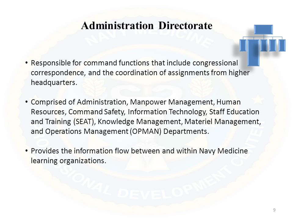 Administration Directorate Responsible for command functions that include congressional correspondence, and the coordination of assignments from higher headquarters.