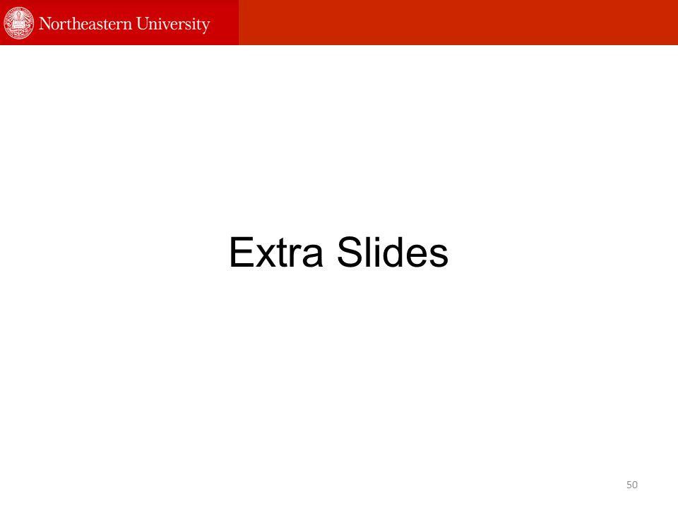 Extra Slides 50