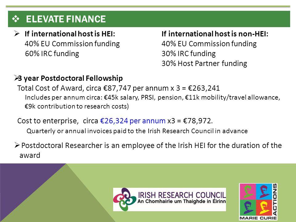  If international host is HEI: If international host is non-HEI: 40% EU Commission funding 40% EU Commission funding 60% IRC funding 30% IRC funding
