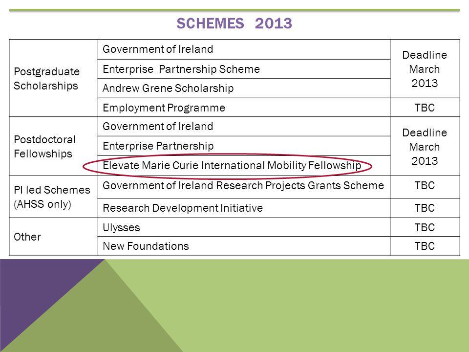 SCHEMES 2013 Postgraduate Scholarships Government of Ireland Deadline March 2013 Enterprise Partnership Scheme Andrew Grene Scholarship Employment Pro