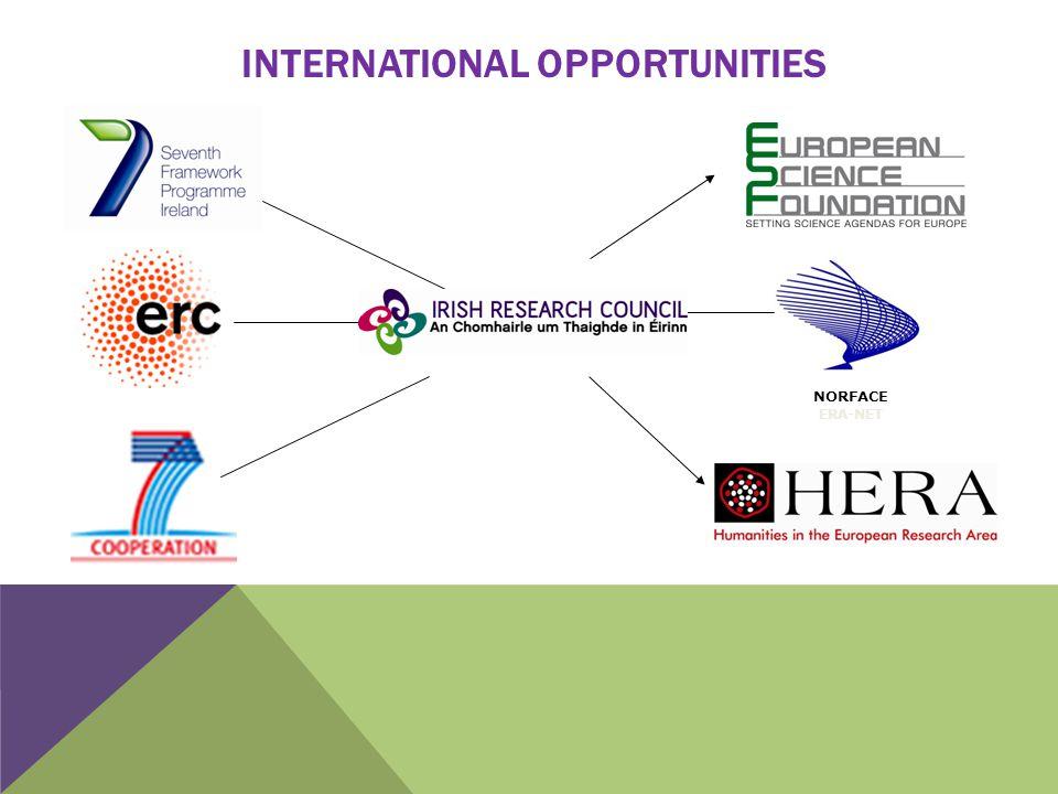 INTERNATIONAL OPPORTUNITIES NORFACE ERA-NET