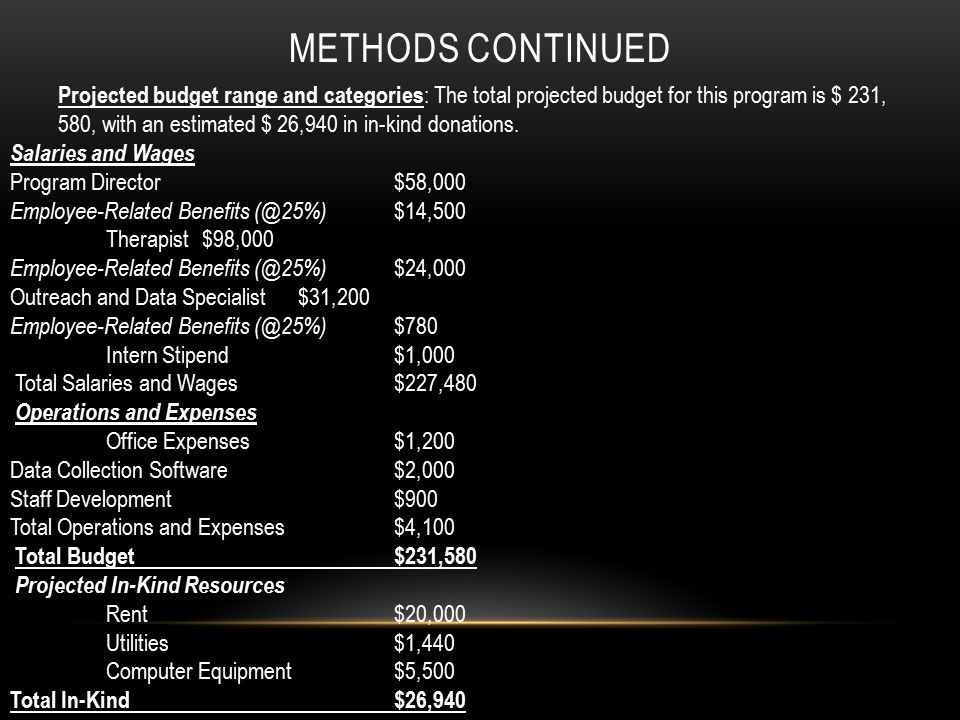 METHODS CONTINUED Projected budget range and categories : The total projected budget for this program is $ 231, 580, with an estimated $ 26,940 in in-kind donations.