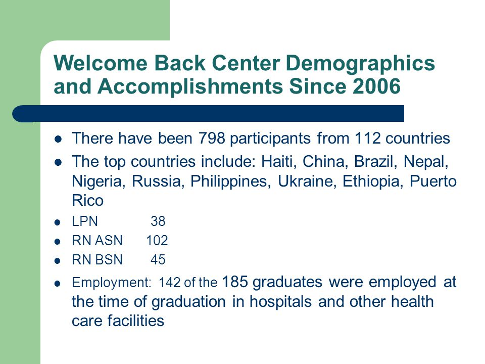 Welcome Back Center Demographics and Accomplishments Since 2006 There have been 798 participants from 112 countries The top countries include: Haiti, China, Brazil, Nepal, Nigeria, Russia, Philippines, Ukraine, Ethiopia, Puerto Rico LPN38 RN ASN 102 RN BSN45 Employment: 142 of the 185 graduates were employed at the time of graduation in hospitals and other health care facilities