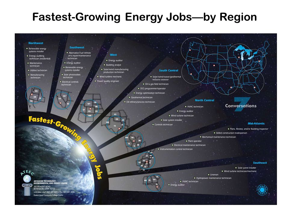 Fastest-Growing Energy Jobs—by Region
