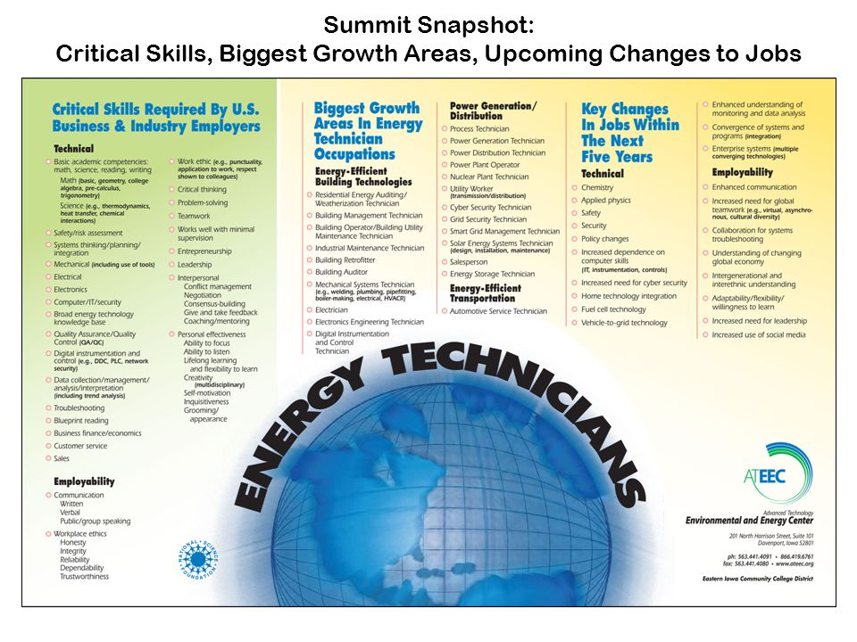 Summit Snapshot: Critical Skills, Biggest Growth Areas, Upcoming Changes to Jobs