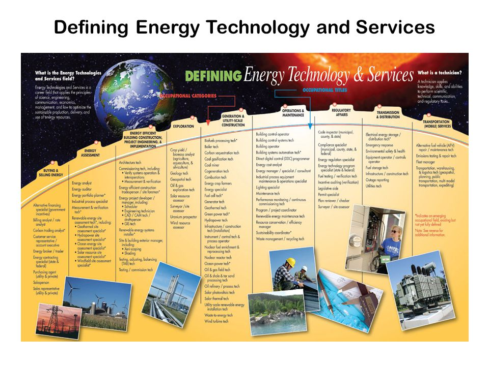Defining Energy Technology and Services