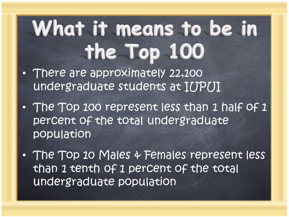 There are approximately 22,100 undergraduate students at IUPUI The Top 100 represent less than 1 half of 1 percent of the total undergraduate population The Top 10 Males & Females represent less than 1 tenth of 1 percent of the total undergraduate population