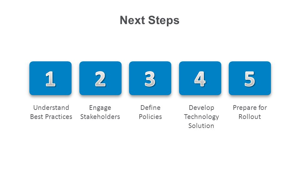 Understand Best Practices Engage Stakeholders Define Policies Develop Technology Solution Prepare for Rollout Next Steps