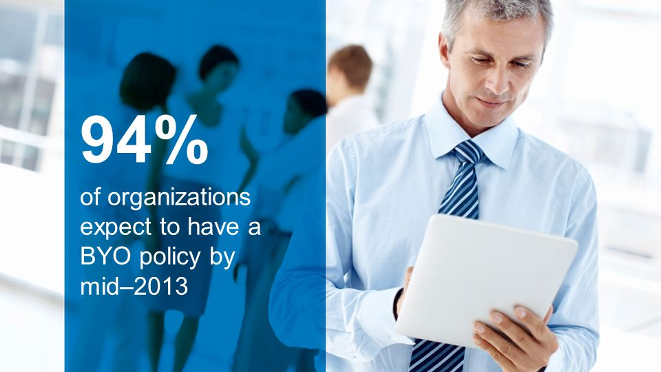 94% of organizations expect to have a BYO policy by mid–2013