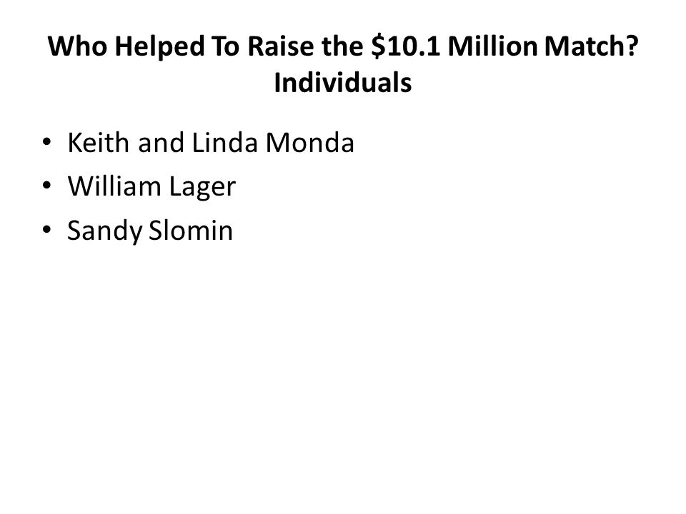 Who Helped To Raise the $10.1 Million Match.