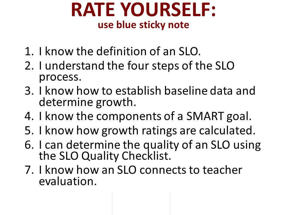 RATE YOURSELF: use blue sticky note 1.I know the definition of an SLO.