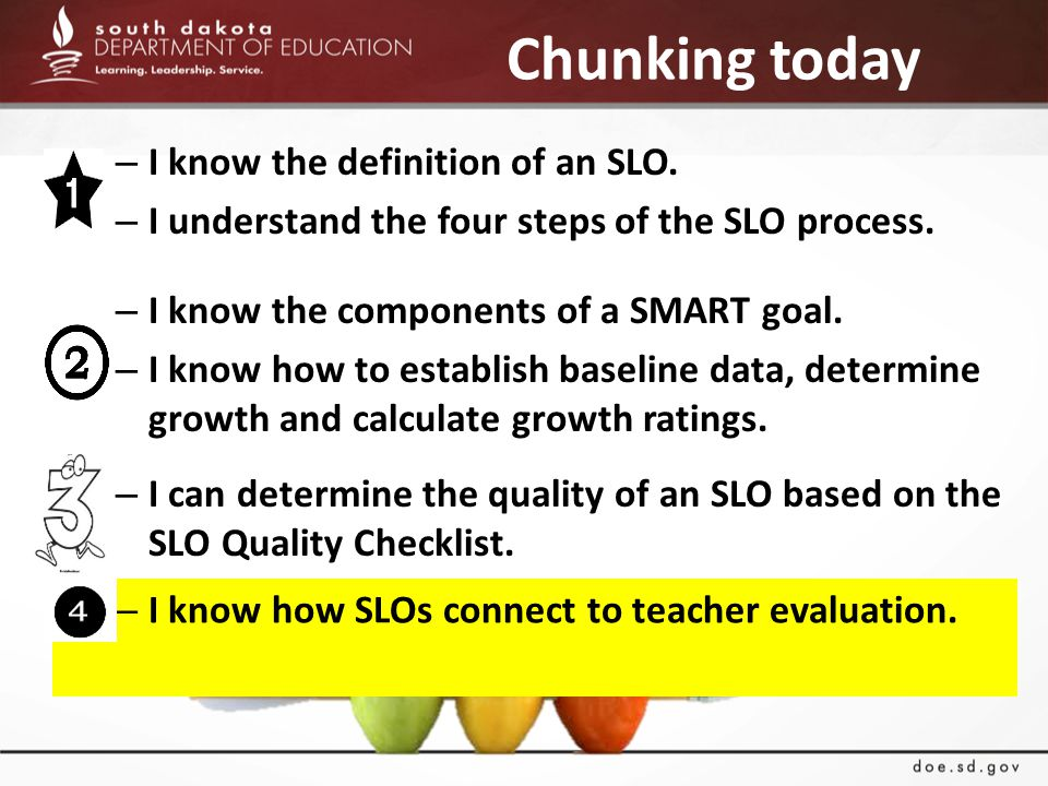 Chunking today – I know the definition of an SLO. – I understand the four steps of the SLO process.