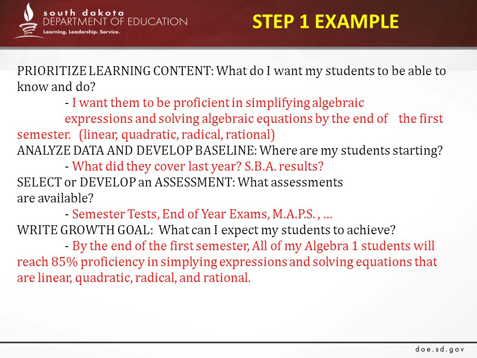 STEP 1 EXAMPLE PRIORITIZE LEARNING CONTENT: What do I want my students to be able to know and do.