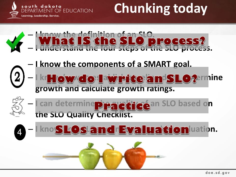 – I can determine the quality of an SLO based on the SLO Quality Checklist.
