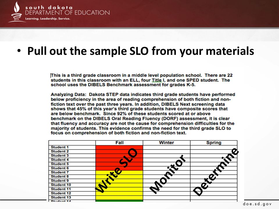 Pull out the sample SLO from your materials Write SLOMonitor Determine