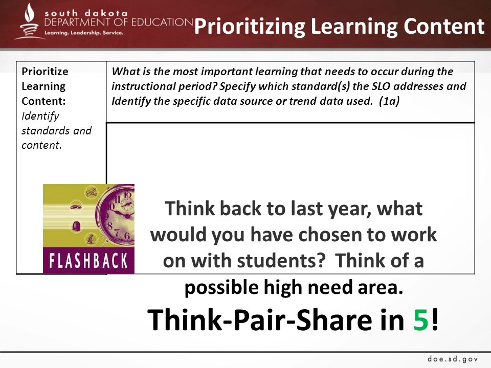 Think back to last year, what would you have chosen to work on with students? Think of a possible high need area. Think-Pair-Share in 5! Prioritizing
