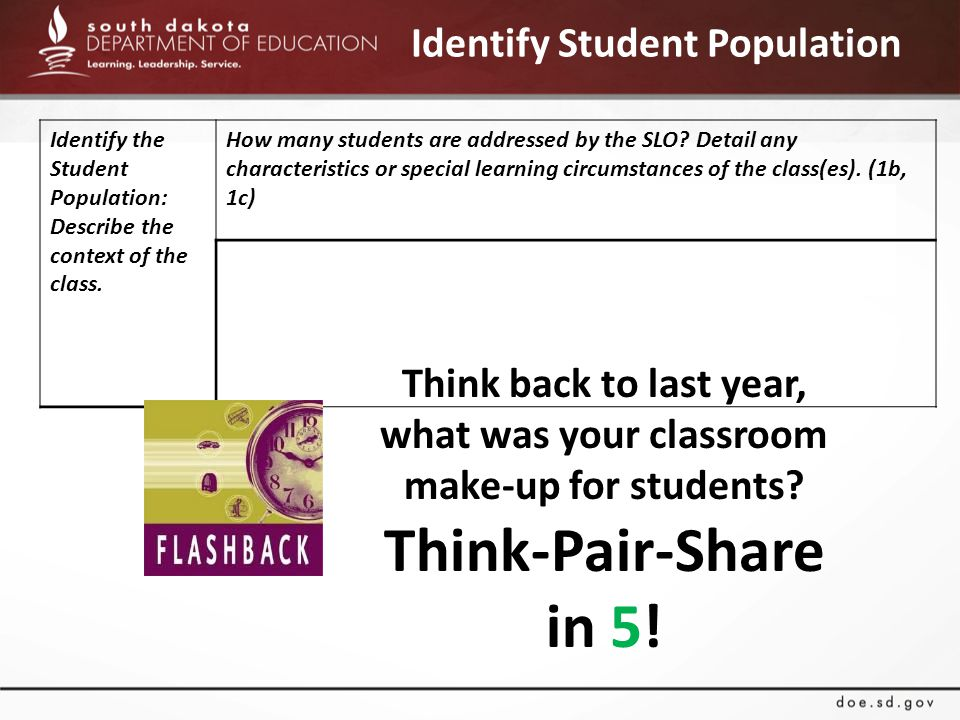 Identify Student Population Think back to last year, what was your classroom make-up for students.