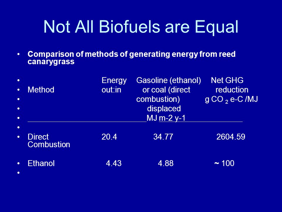 Not All Biofuels are Equal Comparison of methods of generating energy from reed canarygrass Energy Gasoline (ethanol) Net GHG Method out:in or coal (direct reduction combustion) g CO 2 e-C /MJ displaced MJ m-2 y-1 Direct20.4 34.77 2604.59 Combustion Ethanol 4.43 4.88~ 100