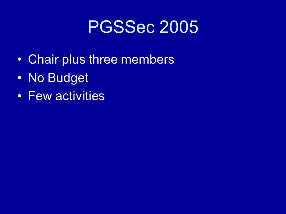 PGSSec 2005 Chair plus three members No Budget Few activities