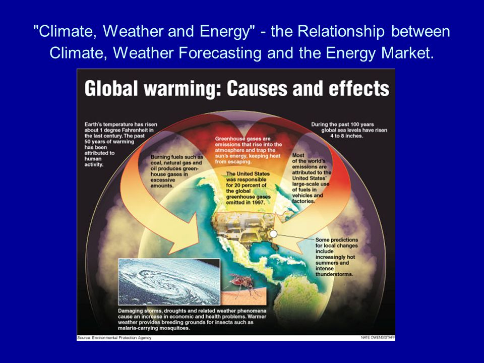 Climate, Weather and Energy - the Relationship between Climate, Weather Forecasting and the Energy Market.