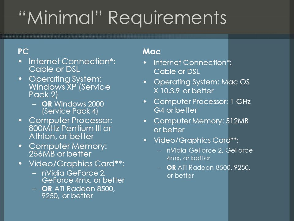 """""""Minimal"""" Requirements PC Internet Connection*: Cable or DSL Operating System: Windows XP (Service Pack 2) – OR Windows 2000 (Service Pack 4) Computer"""