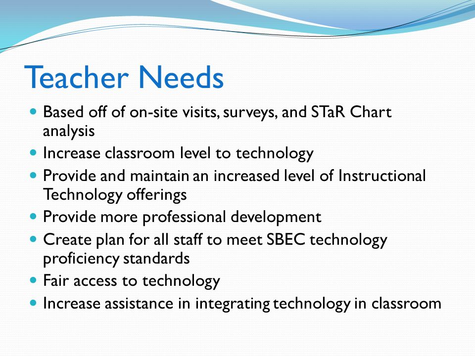 Goals and objectives Derived after combining data of surveys to the Texas Long-Range Plan for Technology (TxLRPT) Focus in the following areas: Teaching and Learning Educator Preparation and Development Administration and Support Services Infrastructure for Technology