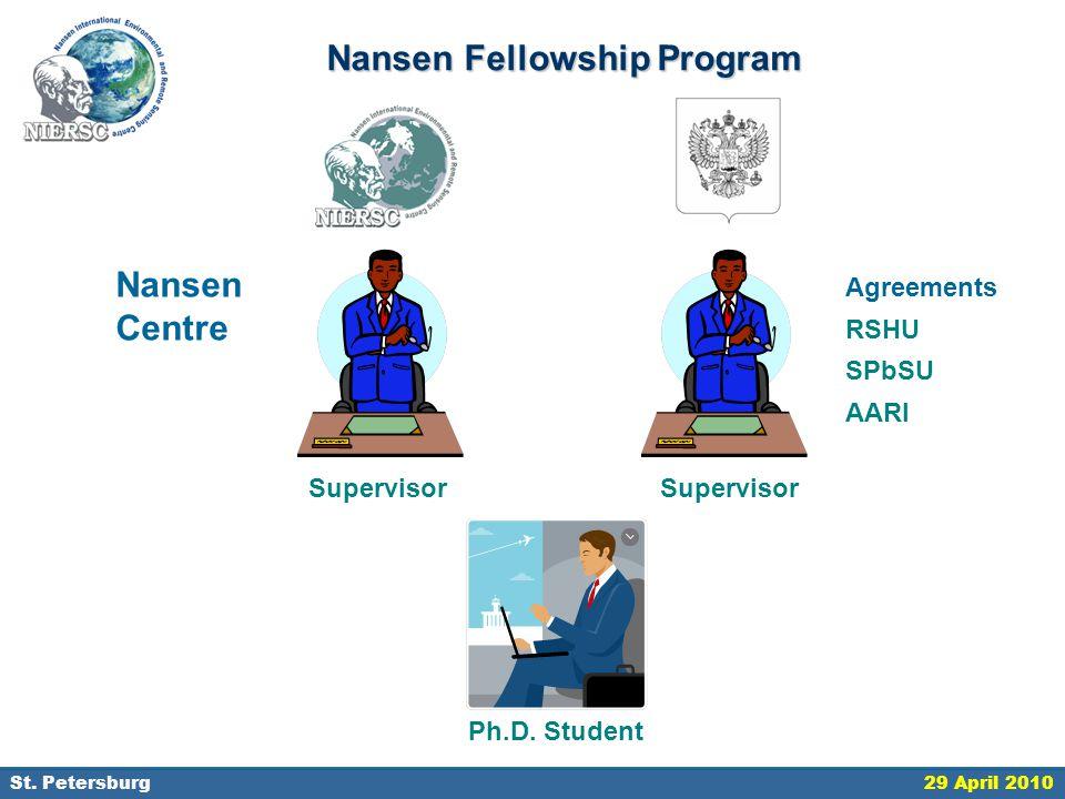 18 September 2006, St. Petersburg Nansen Fellowship Program Agreements RSHU SPbSU AARI Nansen Centre Supervisor Ph.D. Student Supervisor St. Petersbur