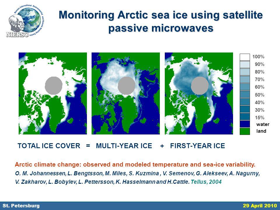 18 September 2006, St. Petersburg Monitoring Arctic sea ice using satellite passive microwaves 100% 90% 80% 70% 60% 50% 40% 30% 15% water land TOTAL I