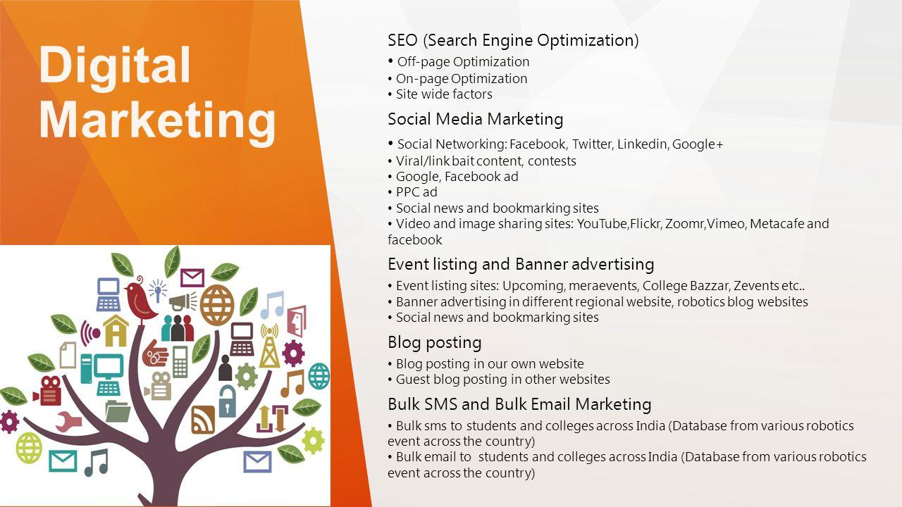 Digital Marketing SEO (Search Engine Optimization) Off-page Optimization On-page Optimization Site wide factors Social Media Marketing Social Networki