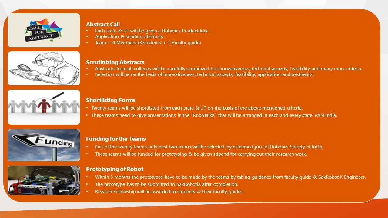 Abstract Call Each state & UT will be given a Robotics Product Idea Application & sending abstracts Team = 4 Members (3 students + 1 Faculty guide) Scrutinizing Abstracts Abstracts from all colleges will be carefully scrutinized for innovativeness, technical aspects, feasibility and many more criteria.
