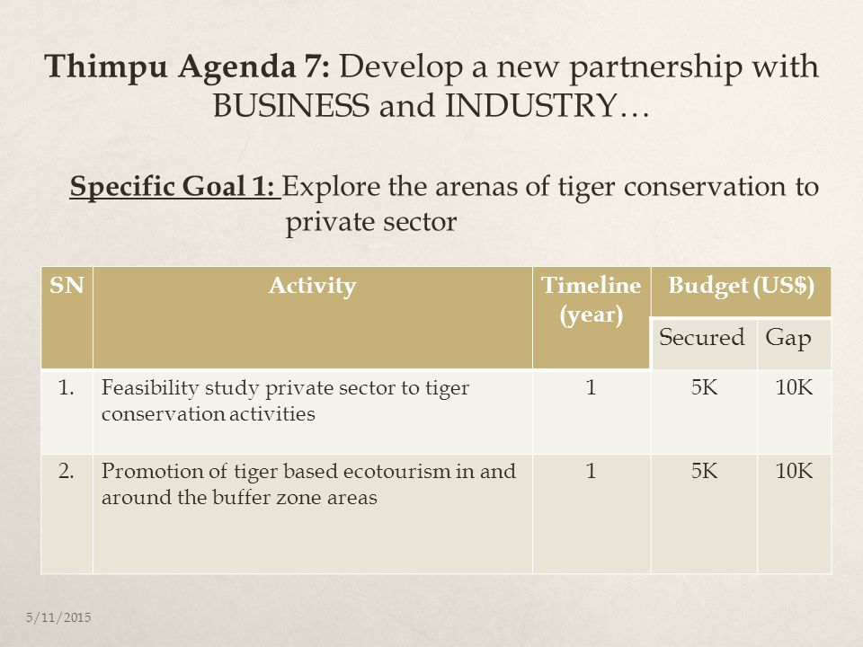 Thimpu Agenda 7: Develop a new partnership with BUSINESS and INDUSTRY… SNActivityTimeline (year) Budget (US$) SecuredGap 1.Feasibility study private sector to tiger conservation activities 15K10K 2.Promotion of tiger based ecotourism in and around the buffer zone areas 15K10K Specific Goal 1: Explore the arenas of tiger conservation to private sector 5/11/2015