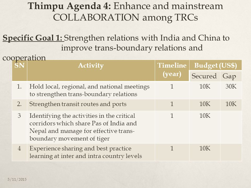 Thimpu Agenda 4: Enhance and mainstream COLLABORATION among TRCs SNActivityTimeline (year) Budget (US$) SecuredGap 1.Hold local, regional, and nationa