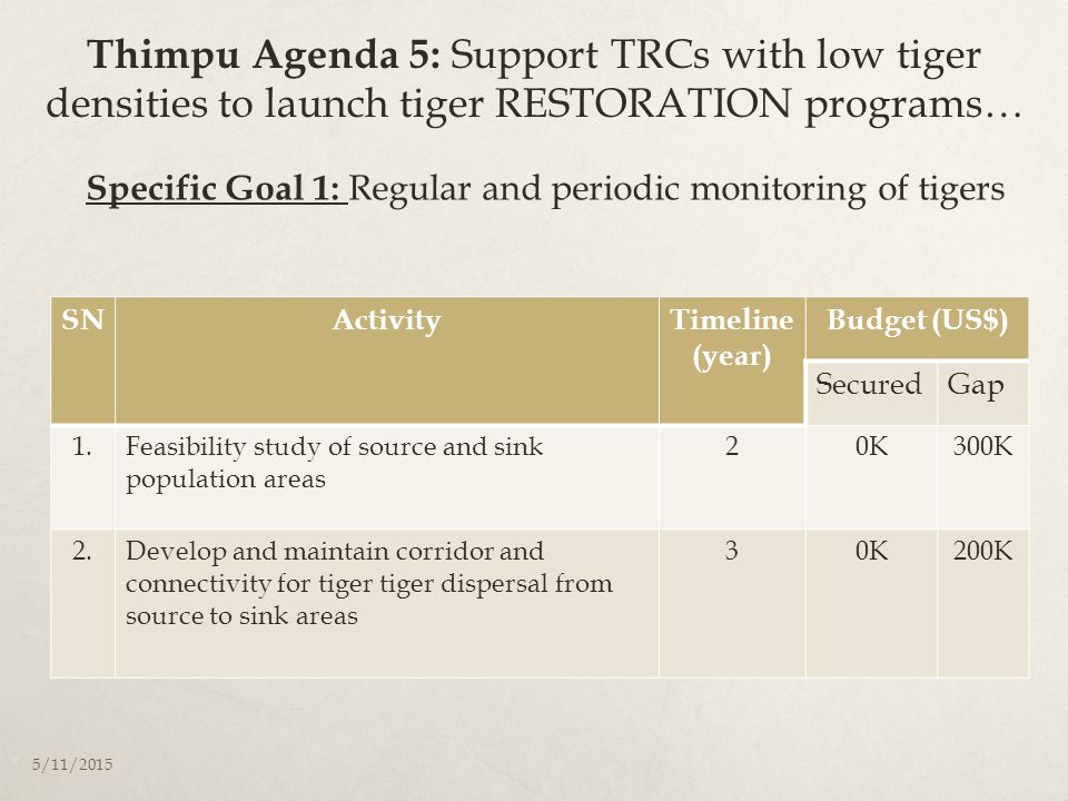Thimpu Agenda 5: Support TRCs with low tiger densities to launch tiger RESTORATION programs… SNActivityTimeline (year) Budget (US$) SecuredGap 1.Feasibility study of source and sink population areas 20K300K 2.Develop and maintain corridor and connectivity for tiger tiger dispersal from source to sink areas 30K200K Specific Goal 1: Regular and periodic monitoring of tigers 5/11/2015