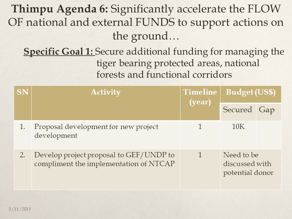 Thimpu Agenda 6: Significantly accelerate the FLOW OF national and external FUNDS to support actions on the ground… SNActivityTimeline (year) Budget (US$) SecuredGap 1.Proposal development for new project development 110K 2.Develop project proposal to GEF/UNDP to compliment the implementation of NTCAP 1Need to be discussed with potential donor Specific Goal 1: Secure additional funding for managing the tiger bearing protected areas, national forests and functional corridors 5/11/2015