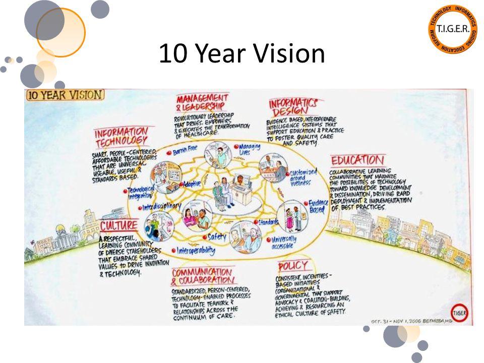 10 Year Vision