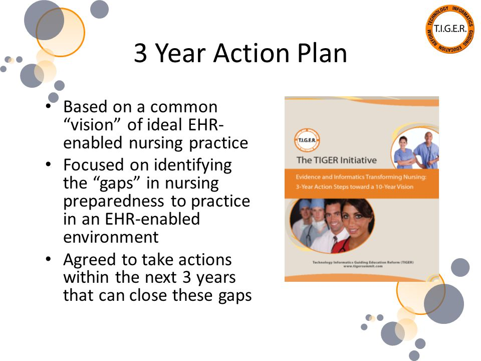 Supported each organization's 3-year action plan Formalized cross-organizational activities/action steps into collaborative TIGER Teams Defined measurable outcomes of each collaborative team Provided the infrastructure and support to facilitate the development and dissemination of the activities of the collaborative Developed educational materials that can be distributed to all nurses and nursing students Phase II: 9 Collaborative Teams